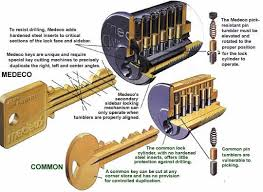 Diagram of Modeco Lock, Master Keying